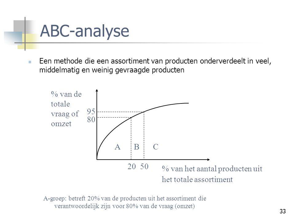 33 ABC-analyse Een methode die een assortiment van producten onderverdeelt in veel, middelmatig en weinig gevraagde producten % van de totale vraag of
