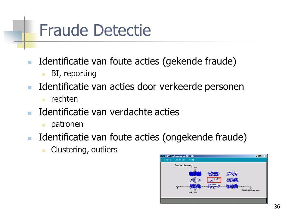 36 Fraude Detectie Identificatie van foute acties (gekende fraude) BI, reporting Identificatie van acties door verkeerde personen rechten Identificati