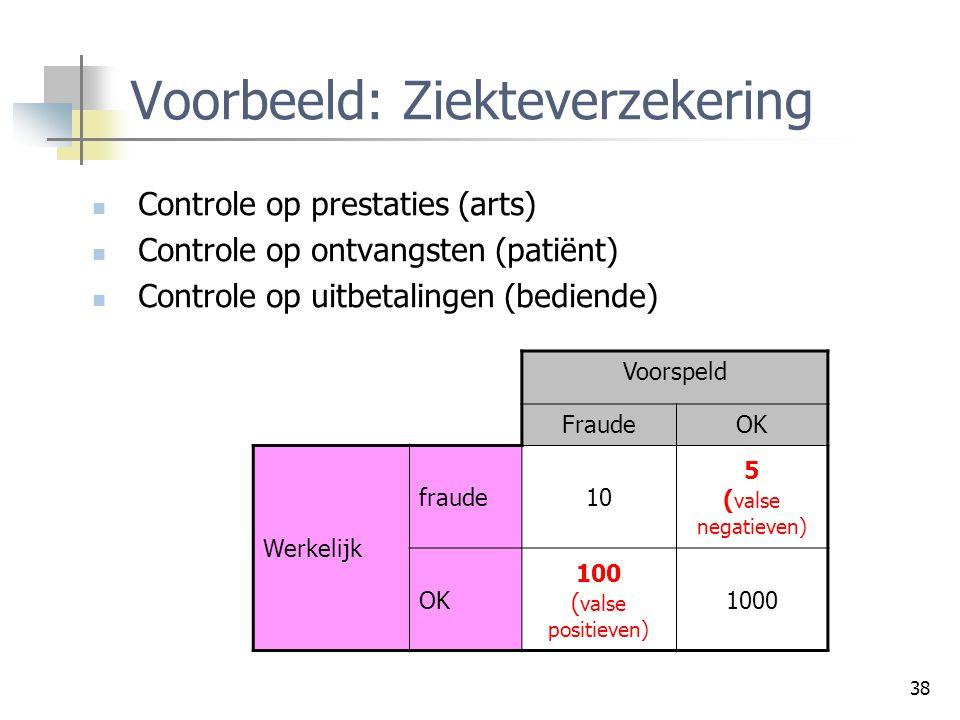 38 Voorbeeld: Ziekteverzekering Controle op prestaties (arts) Controle op ontvangsten (patiënt) Controle op uitbetalingen (bediende) Voorspeld FraudeO