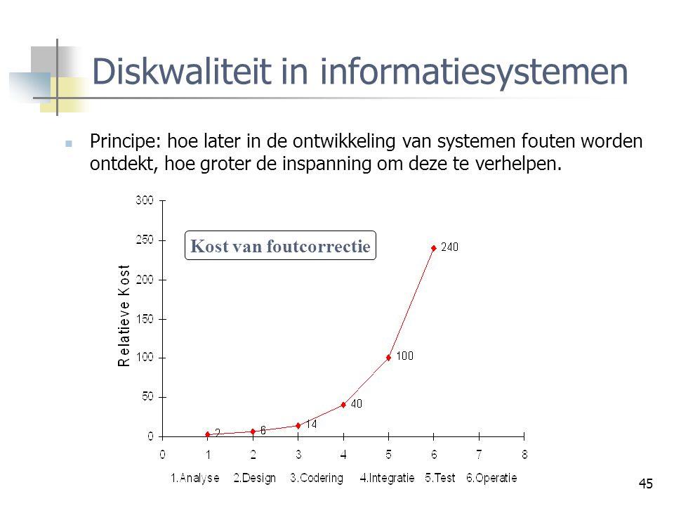 45 Diskwaliteit in informatiesystemen Principe: hoe later in de ontwikkeling van systemen fouten worden ontdekt, hoe groter de inspanning om deze te v