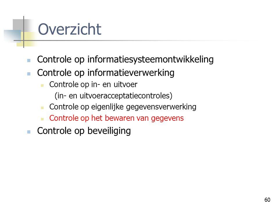 60 Overzicht Controle op informatiesysteemontwikkeling Controle op informatieverwerking Controle op in- en uitvoer (in- en uitvoeracceptatiecontroles)
