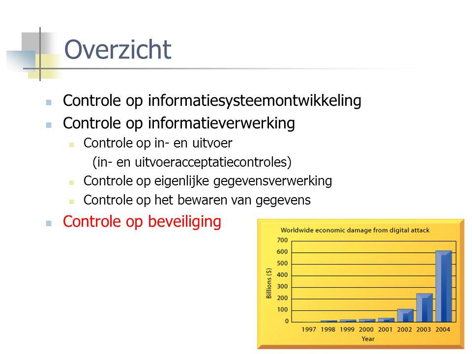 62 Overzicht Controle op informatiesysteemontwikkeling Controle op informatieverwerking Controle op in- en uitvoer (in- en uitvoeracceptatiecontroles)