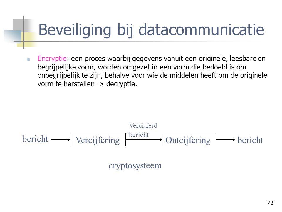 72 Beveiliging bij datacommunicatie Encryptie: een proces waarbij gegevens vanuit een originele, leesbare en begrijpelijke vorm, worden omgezet in een