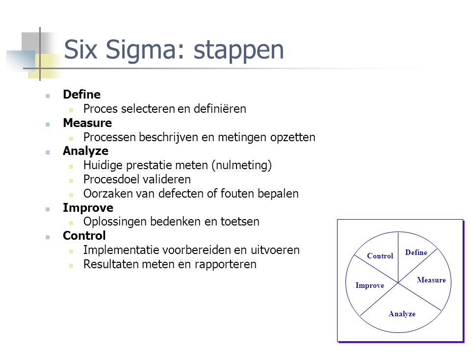 76 Six Sigma: stappen Define Proces selecteren en definiëren Measure Processen beschrijven en metingen opzetten Analyze Huidige prestatie meten (nulme