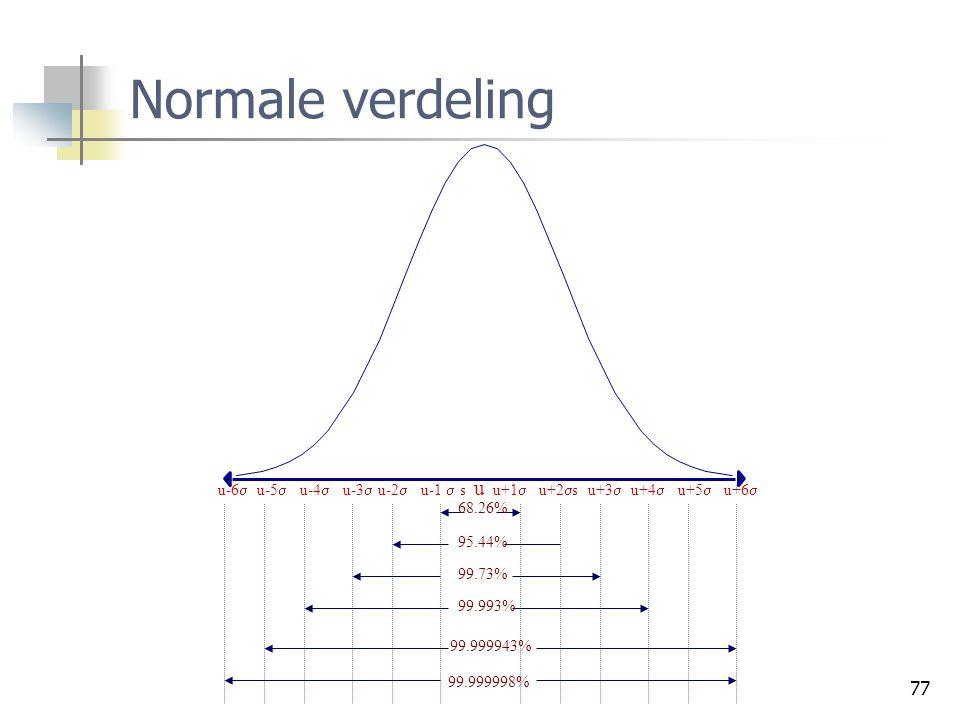 77 Normale verdeling u-6  u-5  u-4  u-3  u-2  u-1  s u u+1  u+2  s u+3  u+4  u+5  u+6  68.26% 95.44% 99.73% 99.993% 99.999943% 99.999998%