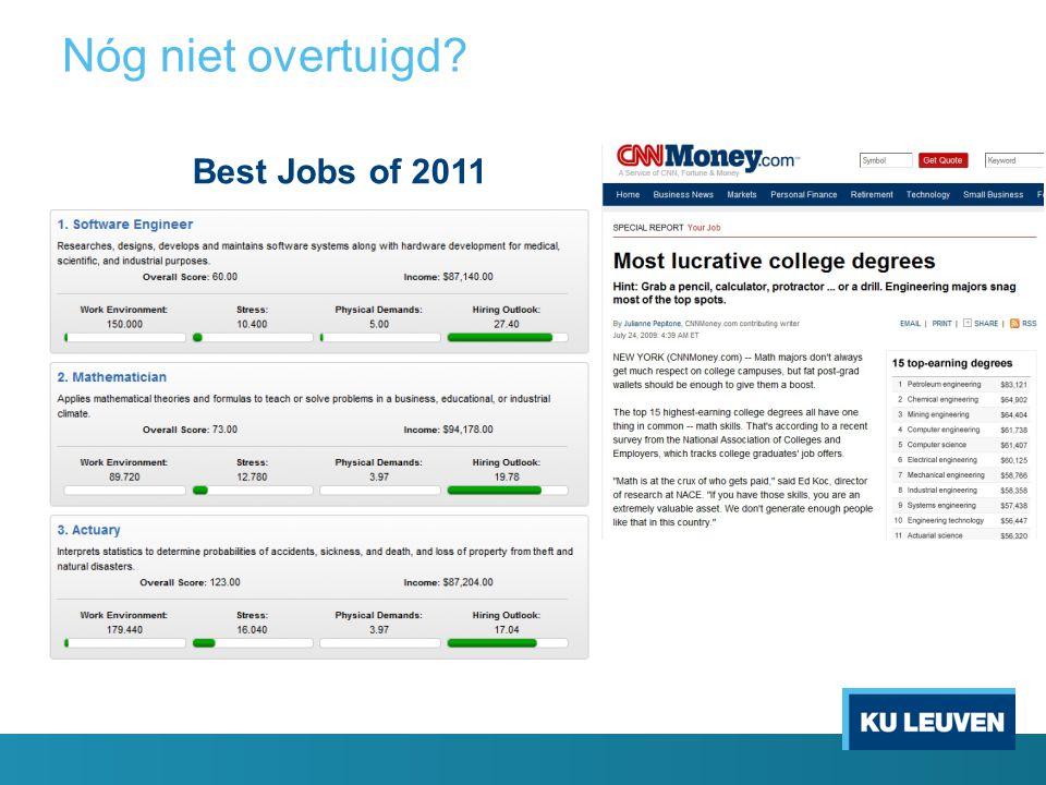 Best Jobs of 2011 Nóg niet overtuigd?
