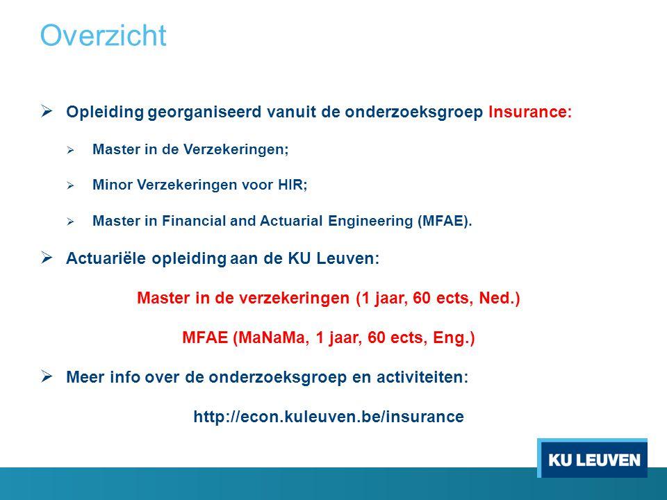 Overzicht  Opleiding georganiseerd vanuit de onderzoeksgroep Insurance:  Master in de Verzekeringen;  Minor Verzekeringen voor HIR;  Master in Fin