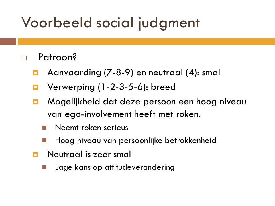 Voorbeeld social judgment  Patroon.