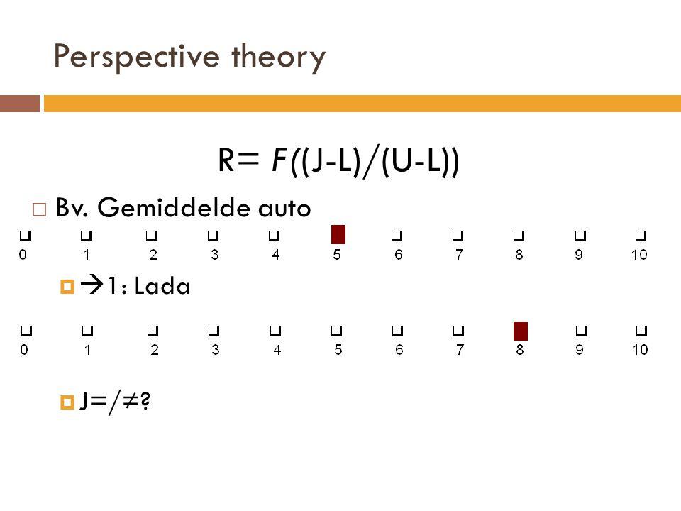 Perspective theory R= F((J-L)/(U-L))  Bv. Gemiddelde auto   1: Lada  J=/≠?