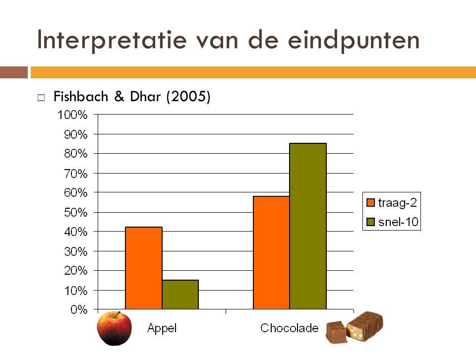Interpretatie van de eindpunten  Fishbach & Dhar (2005)