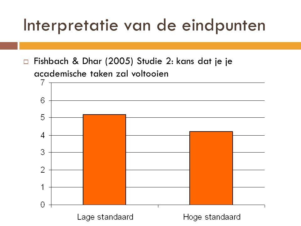 Interpretatie van de eindpunten  Fishbach & Dhar (2005) Studie 2: kans dat je je academische taken zal voltooien