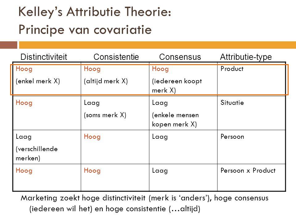 Kelley's Attributie Theorie: Principe van covariatie Marketing zoekt hoge distinctiviteit (merk is 'anders'), hoge consensus (iedereen wil het) en hoge consistentie (…altijd) Hoog (enkel merk X) Hoog (altijd merk X) Hoog (iedereen koopt merk X) Product HoogLaag (soms merk X) Laag (enkele mensen kopen merk X) Situatie Laag (verschillende merken) HoogLaagPersoon Hoog LaagPersoon x Product Distinctiviteit Consistentie Consensus Attributie-type