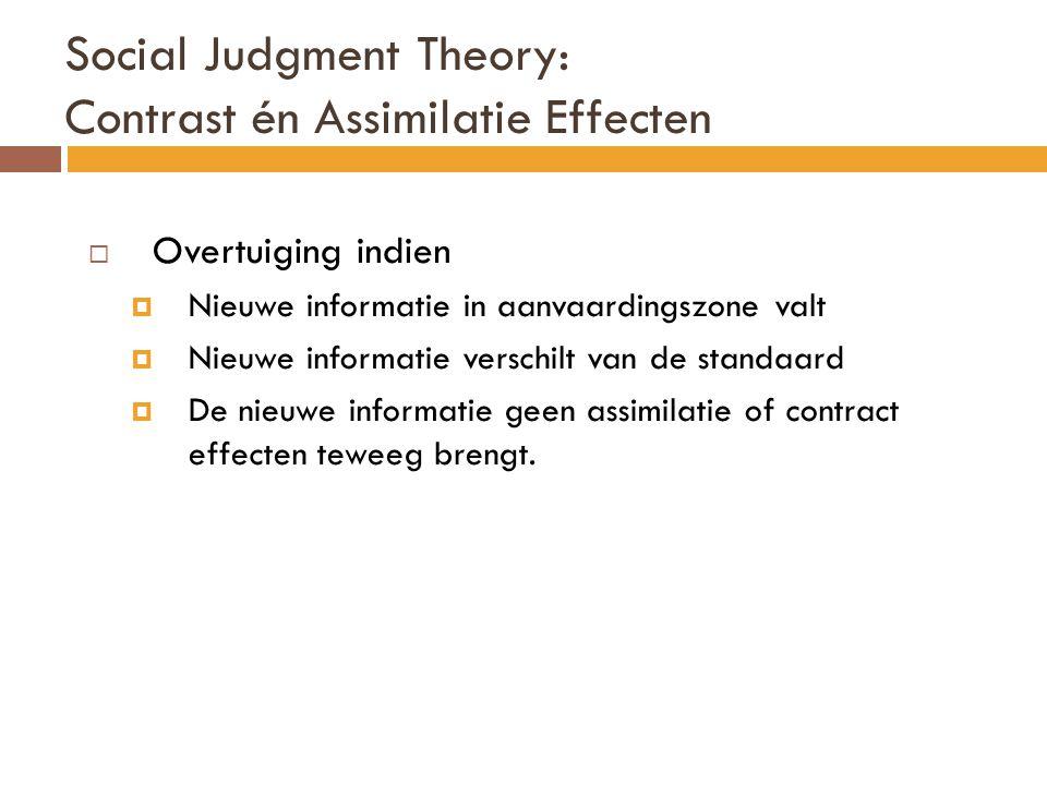 Interpretatie van de eindpunten  Fishbach & Dhar (2005) Studie 2: Sociale standaard Vooruitgang Niet-academisch Sociale standaard Vooruitgang Niet-academisch