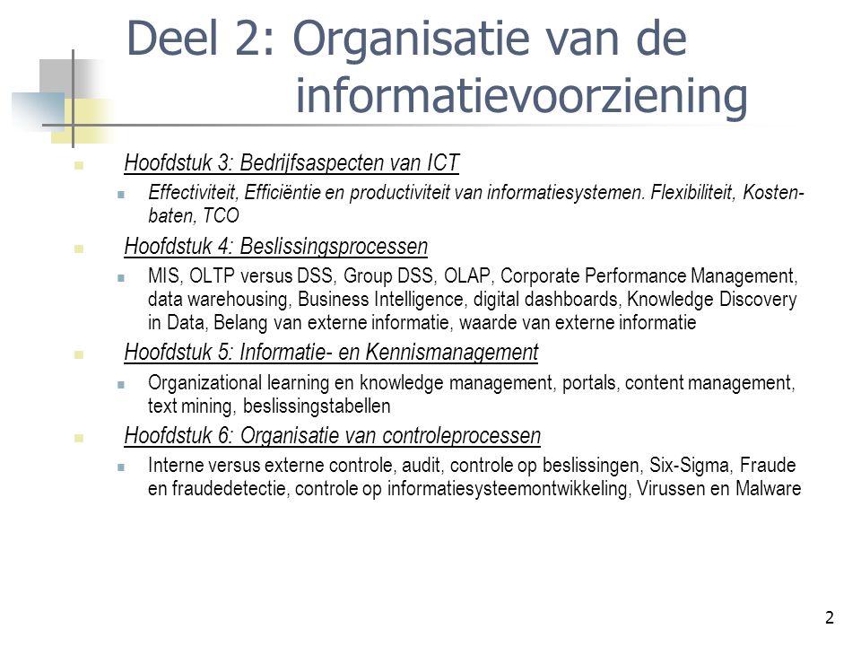 23 Inzicht in complexiteit van een besturingssysteem Formuleren van eisen waaraan het informatiesysteem t.b.v.