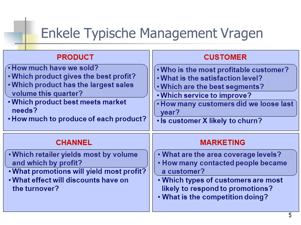 5 Enkele Typische Management Vragen PRODUCTCUSTOMER CHANNELMARKETING How much have we sold? Which product gives the best profit? Which product has the