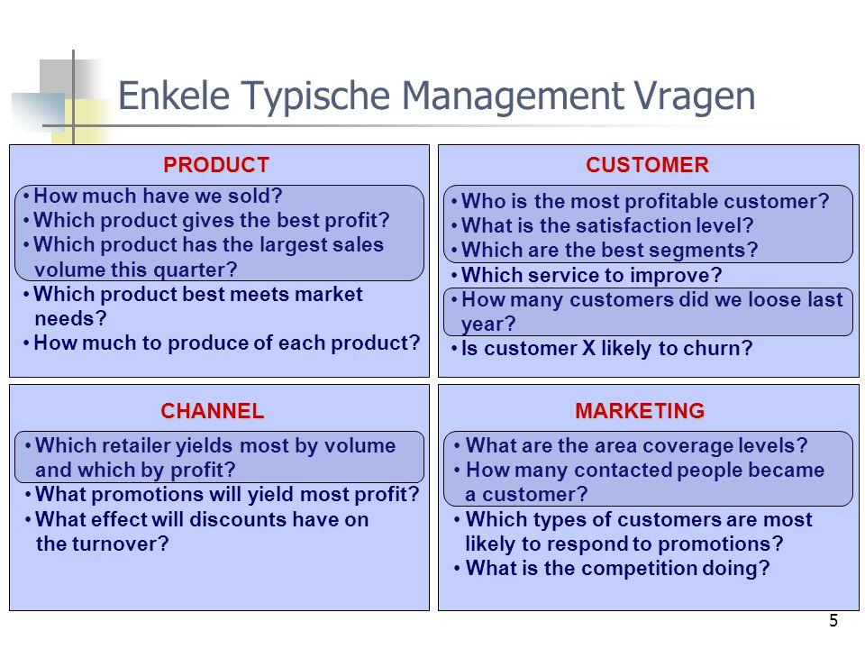 16 Enkele Typische Management vragen PRODUCTCUSTOMER CHANNELMARKETING How much have we sold.