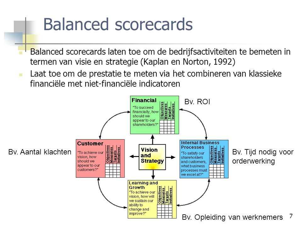 48 Data warehouse: definitie A subject-oriented, integrated, time-variant, and non-volatile collection of data in support of management's decision-making process (Inmon) A copy of transaction data specifically structured for query and analysis (Kimball) Subject-georiënteerd: Georganiseerd rond de belangrijkste subjecten van een bedrijf (bv.