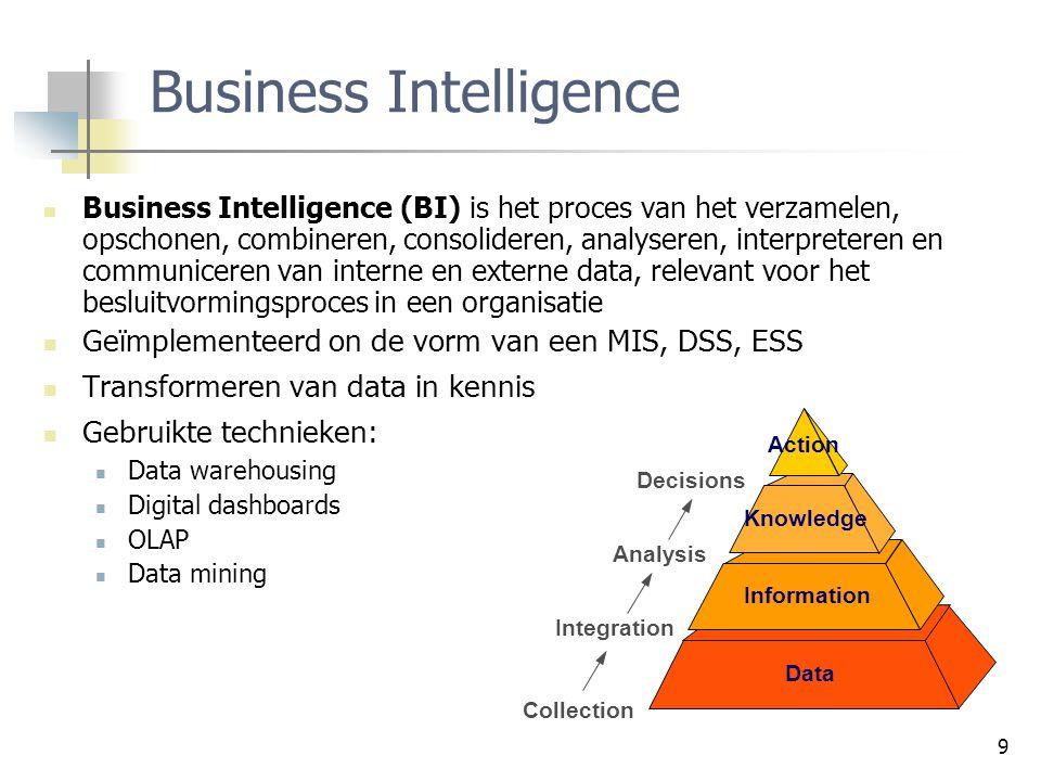 50 Data warehouse: definitie Time-variant: Data warehouse biedt een serie van historische snapshots Niet-volatiel Nieuwe data wordt altijd toegevoegd Oude data blijft bestaan Operational data sources tt t0 t1 t2 t3 Data warehouse