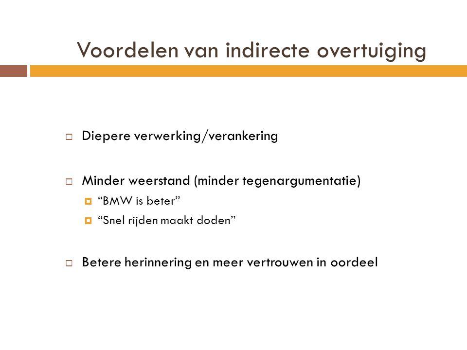 Recap  Elaboration likelihood model  Rollenspel  Puur denkeffect  Indirecte overtuiging