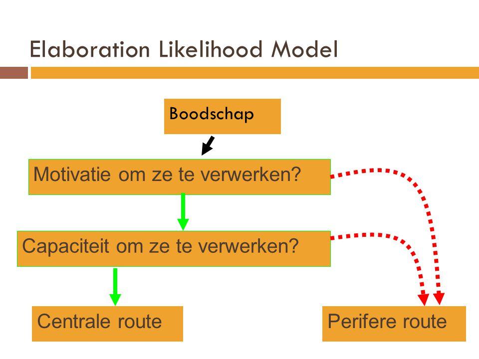 Elaboration Likelihood Model  Centrale route naar overtuiging  Gebaseerd op eigen gedachten van de ontvanger  Relevantie M, herhaling C, afleiding C, need for cognition M  Inhoudelijke verwerking van de boodschap Afkeuring van de boodschapper Besef van beïnvloedingpoging Inferentie van bijbedoelingen Tegenargumenten Argumenten pro  Grondige en duurzame invloed op de attitude