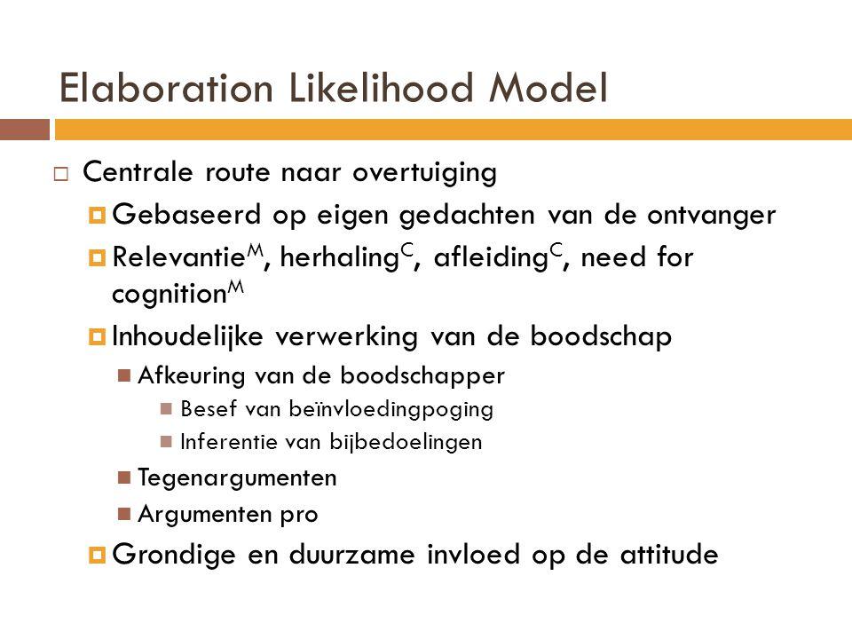 Elaboration Likelihood Model  Perifere route naar overtuiging  Overtuiging op basis van cues  Oppervlakkige verwerking van boodschap Vb.