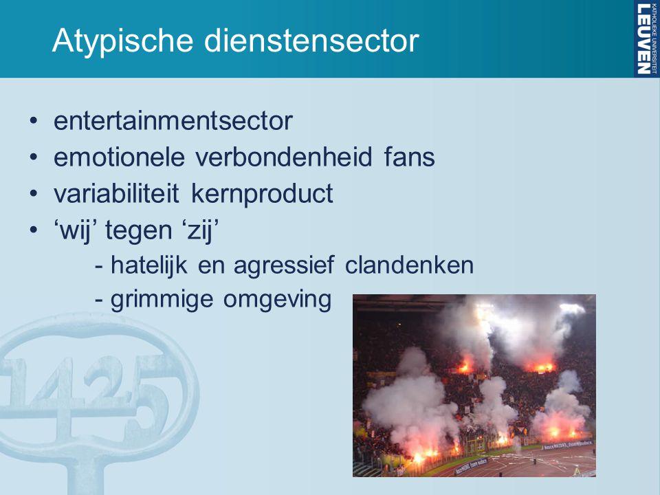 www.sportmarketingcommunicatie.com