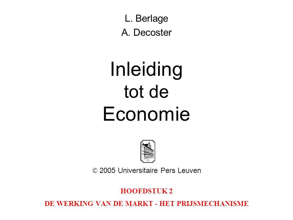 HOOFDSTUK 2 DE WERKING VAN DE MARKT - HET PRIJSMECHANISME L. Berlage A. Decoster Inleiding tot de Economie © 2005 Universitaire Pers Leuven