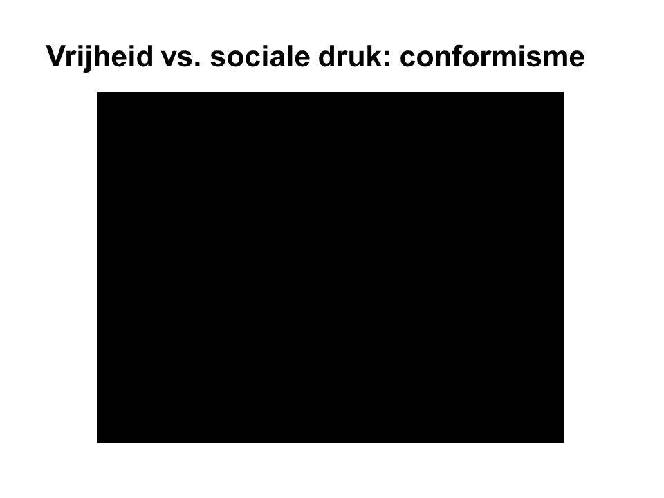 Vrijheid vs. sociale druk: conformisme