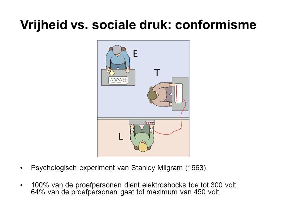 Vrijheid vs. sociale druk: conformisme Psychologisch experiment van Stanley Milgram (1963). 100% van de proefpersonen dient elektroshocks toe tot 300