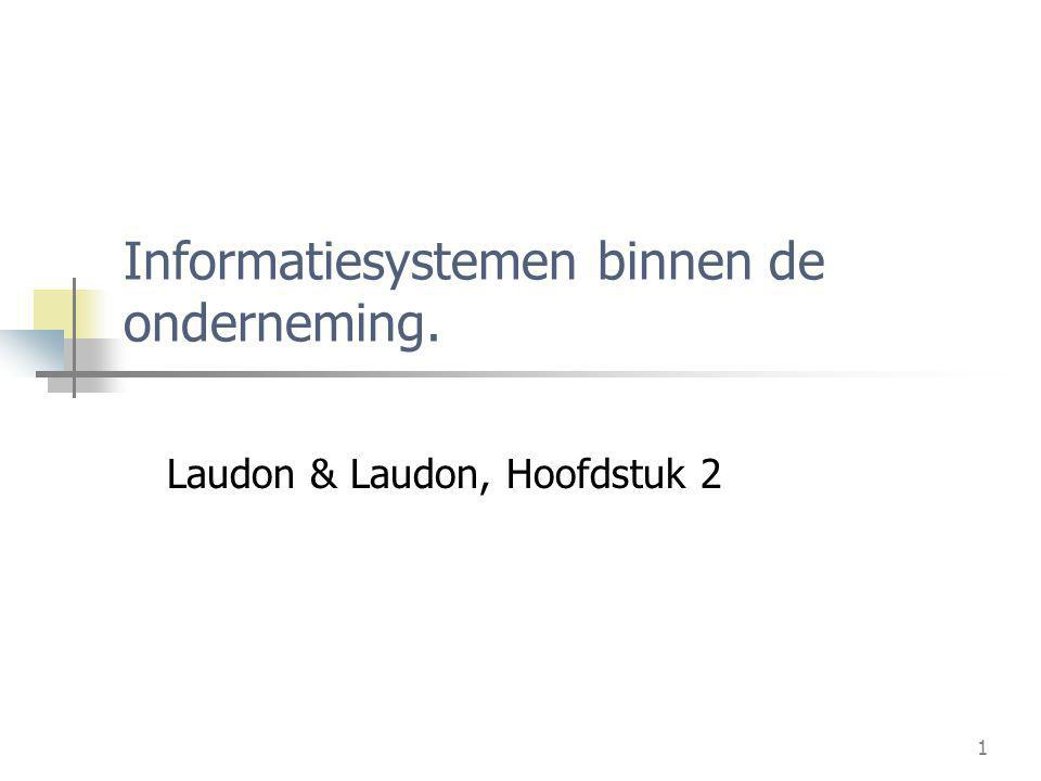1 Informatiesystemen binnen de onderneming. Laudon & Laudon, Hoofdstuk 2