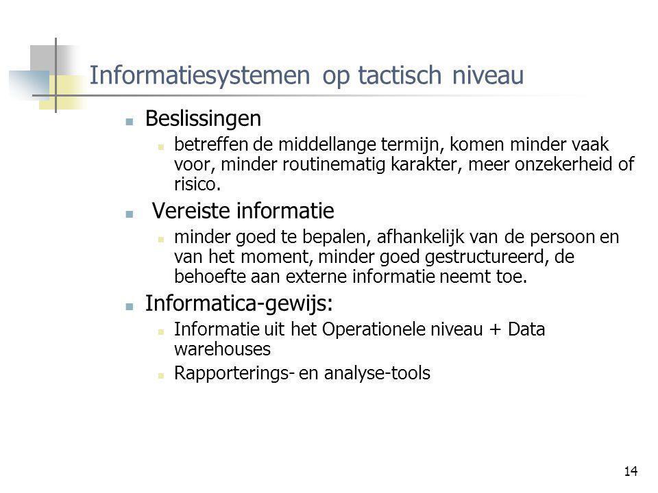 14 Informatiesystemen op tactisch niveau Beslissingen betreffen de middellange termijn, komen minder vaak voor, minder routinematig karakter, meer onz
