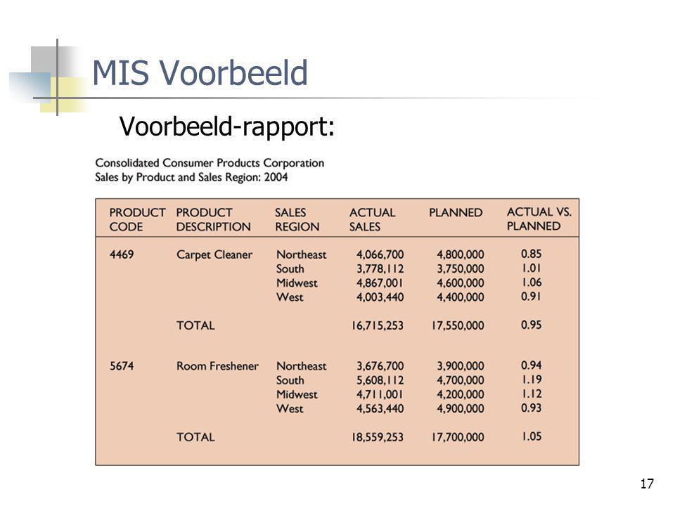 17 MIS Voorbeeld Voorbeeld-rapport: