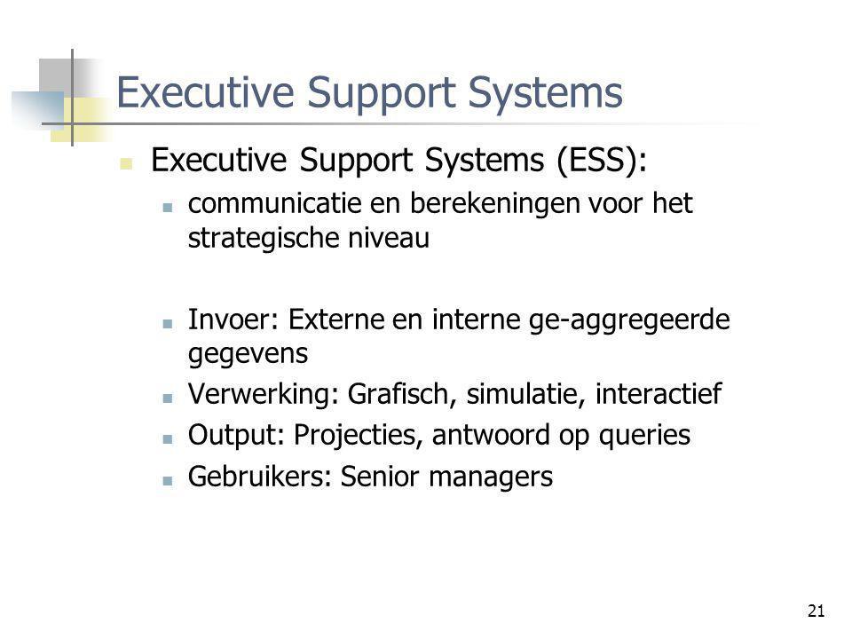 21 Executive Support Systems Executive Support Systems (ESS): communicatie en berekeningen voor het strategische niveau Invoer: Externe en interne ge-