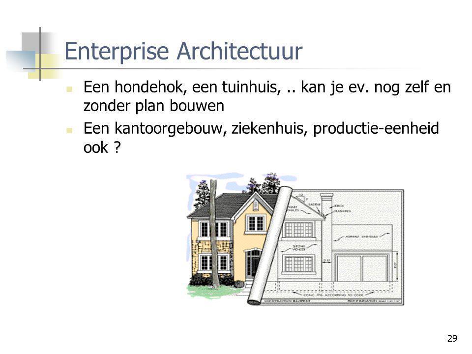 29 Enterprise Architectuur Een hondehok, een tuinhuis,.. kan je ev. nog zelf en zonder plan bouwen Een kantoorgebouw, ziekenhuis, productie-eenheid oo