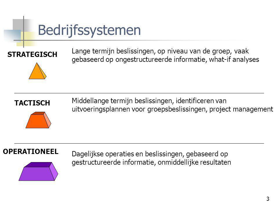 3 Bedrijfssystemen Dagelijkse operaties en beslissingen, gebaseerd op gestructureerde informatie, onmiddellijke resultaten OPERATIONEEL Middellange te