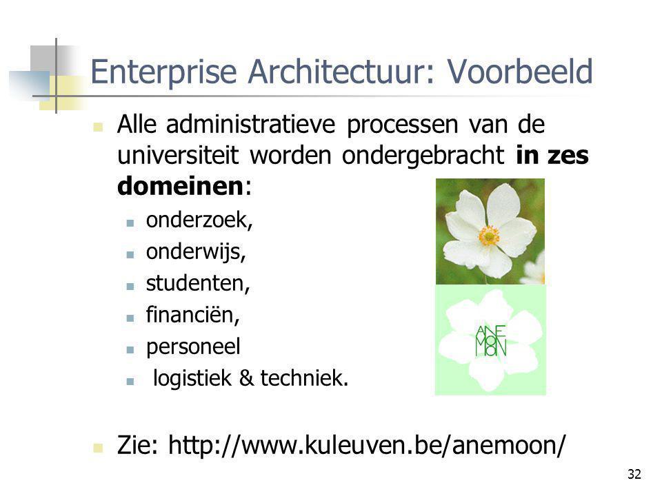 32 Enterprise Architectuur: Voorbeeld Alle administratieve processen van de universiteit worden ondergebracht in zes domeinen: onderzoek, onderwijs, s