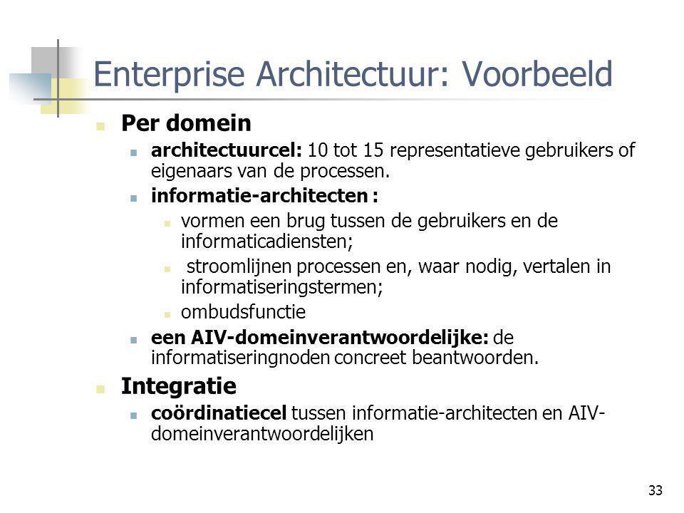 33 Enterprise Architectuur: Voorbeeld Per domein architectuurcel: 10 tot 15 representatieve gebruikers of eigenaars van de processen. informatie-archi