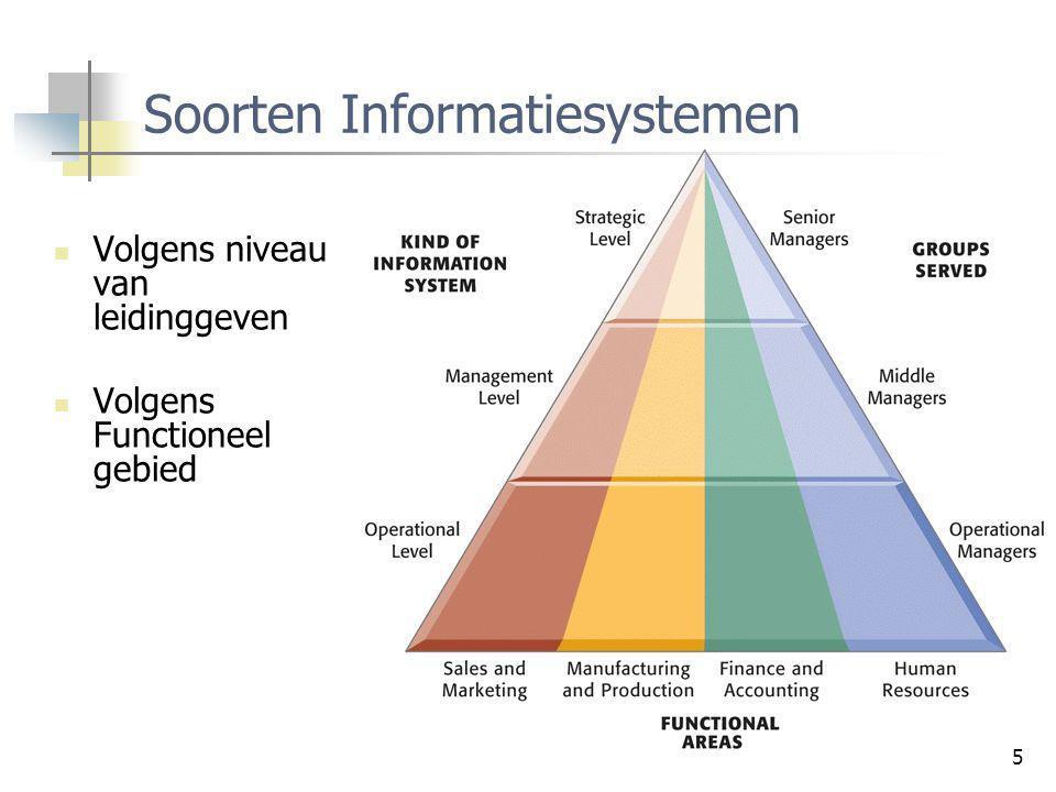 5 Soorten Informatiesystemen Volgens niveau van leidinggeven Volgens Functioneel gebied