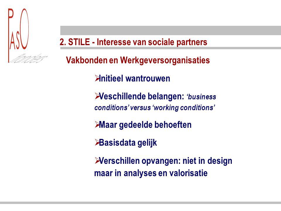 2. STILE - Interesse van sociale partners Vakbonden en Werkgeversorganisaties  Initieel wantrouwen  Veschillende belangen: 'business conditions' ver