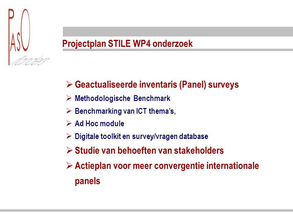 Projectplan STILE WP4 onderzoek  Geactualiseerde inventaris (Panel) surveys  Methodologische Benchmark  Benchmarking van ICT thema's,  Ad Hoc module  Digitale toolkit en survey/vragen database  Studie van behoeften van stakeholders  Actieplan voor meer convergentie internationale panels