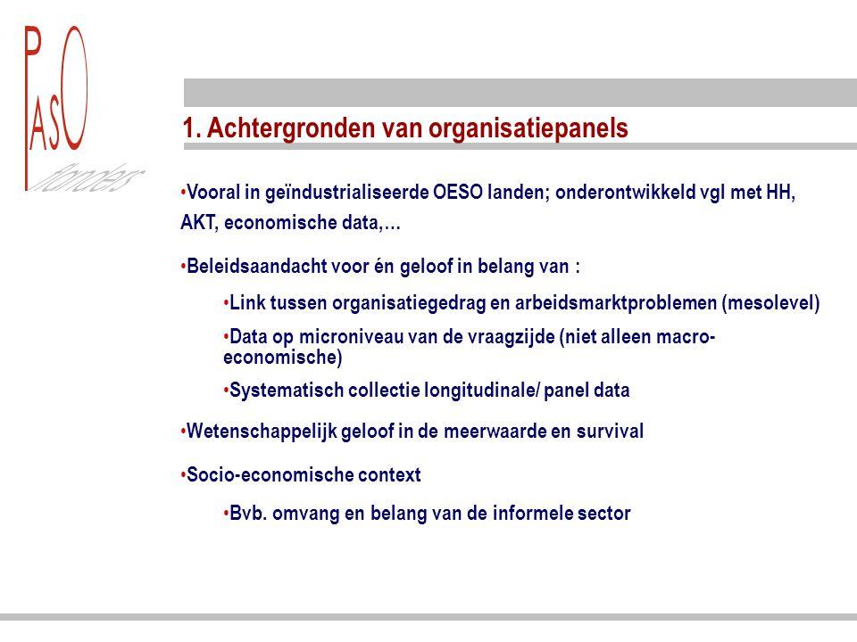 1. Achtergronden van organisatiepanels Vooral in geïndustrialiseerde OESO landen; onderontwikkeld vgl met HH, AKT, economische data,… Beleidsaandacht