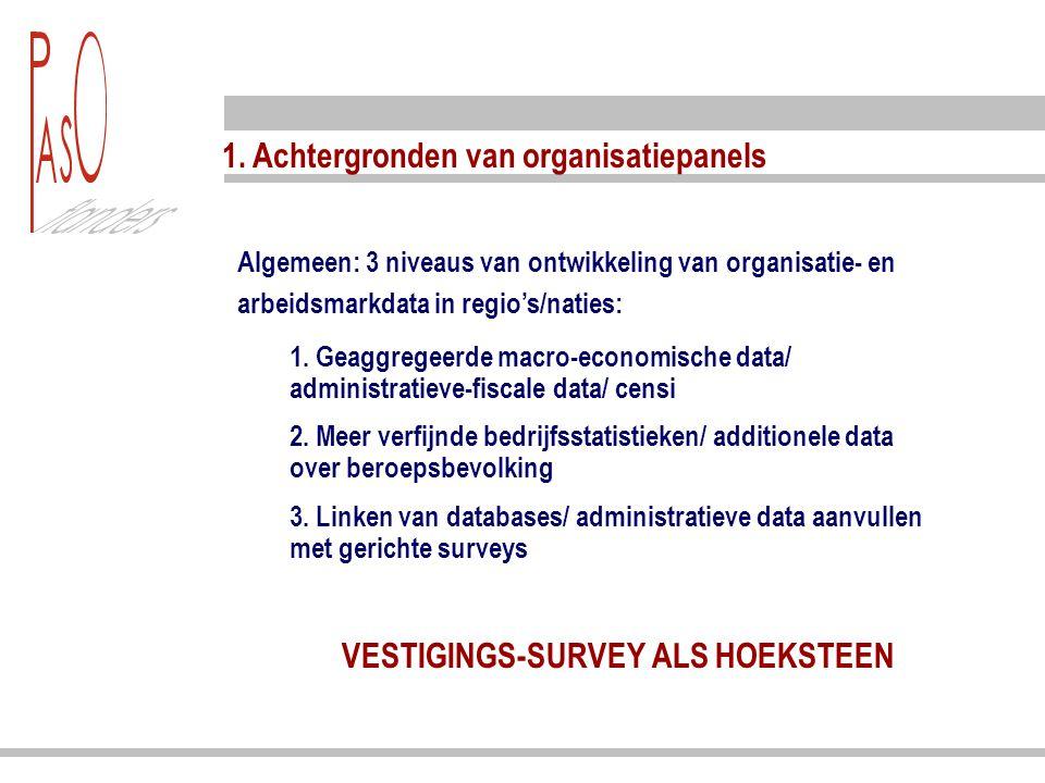 1. Achtergronden van organisatiepanels Algemeen: 3 niveaus van ontwikkeling van organisatie- en arbeidsmarkdata in regio's/naties: 1. Geaggregeerde ma