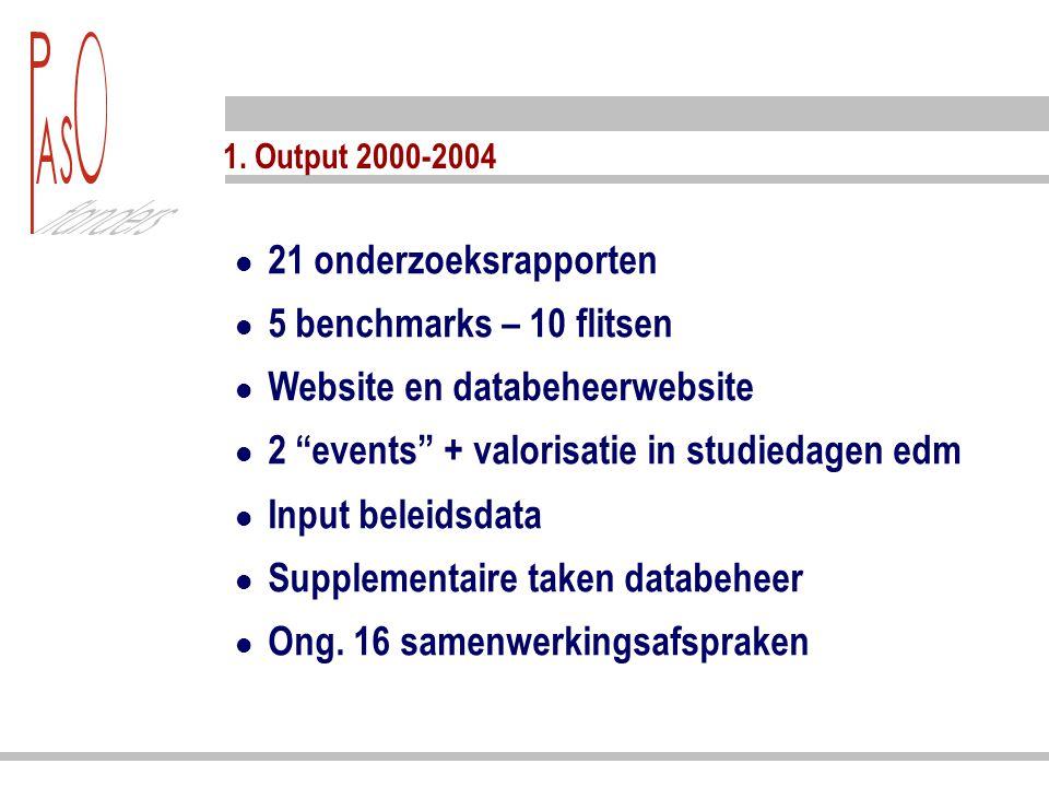 """1. Output 2000-2004 21 onderzoeksrapporten 5 benchmarks – 10 flitsen Website en databeheerwebsite 2 """"events"""" + valorisatie in studiedagen edm Input be"""