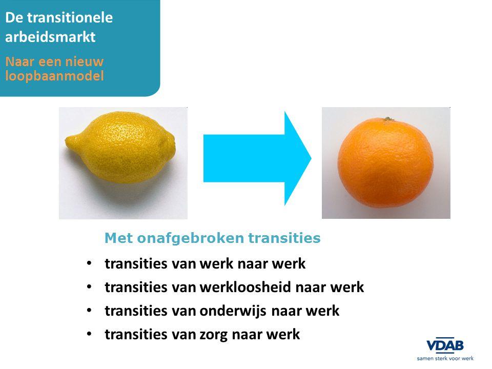 De transitionele arbeidsmarkt Naar een nieuw loopbaanmodel transities van werk naar werk transities van werkloosheid naar werk transities van onderwijs naar werk transities van zorg naar werk Met onafgebroken transities