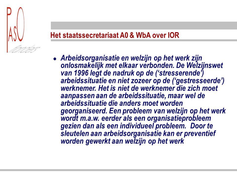 Het staatssecretariaat A0 & WbA over IOR Arbeidsorganisatie en welzijn op het werk zijn onlosmakelijk met elkaar verbonden. De Welzijnswet van 1996 le