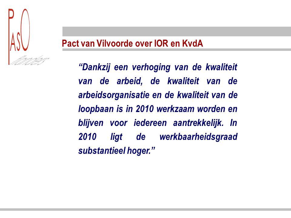 """Pact van Vilvoorde over IOR en KvdA """"Dankzij een verhoging van de kwaliteit van de arbeid, de kwaliteit van de arbeidsorganisatie en de kwaliteit van"""
