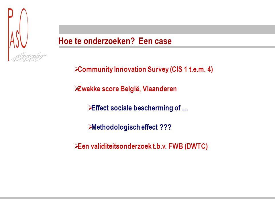 Hoe te onderzoeken? Een case  Community Innovation Survey (CIS 1 t.e.m. 4)  Zwakke score België, Vlaanderen  Effect sociale bescherming of …  Meth