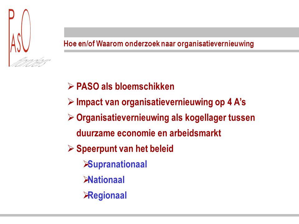 Hoe en/of Waarom onderzoek naar organisatievernieuwing  PASO als bloemschikken  Impact van organisatievernieuwing op 4 A's  Organisatievernieuwing