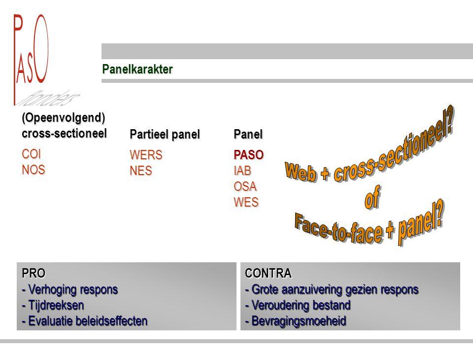 Panelkarakter (Opeenvolgend) cross-sectioneel Partieel panel COI NOS PRO - Verhoging respons - Tijdreeksen - Evaluatie beleidseffecten CONTRA - Grote aanzuivering gezien respons - Veroudering bestand - Bevragingsmoeheid WERS NES Panel PASO IAB OSA WES