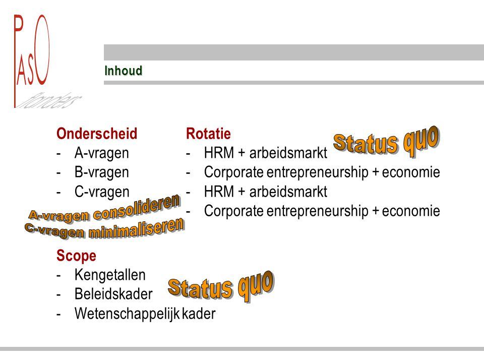 Inhoud Onderscheid -A-vragen -B-vragen -C-vragen Rotatie -HRM + arbeidsmarkt -Corporate entrepreneurship + economie -HRM + arbeidsmarkt -Corporate entrepreneurship + economie Scope -Kengetallen -Beleidskader -Wetenschappelijk kader